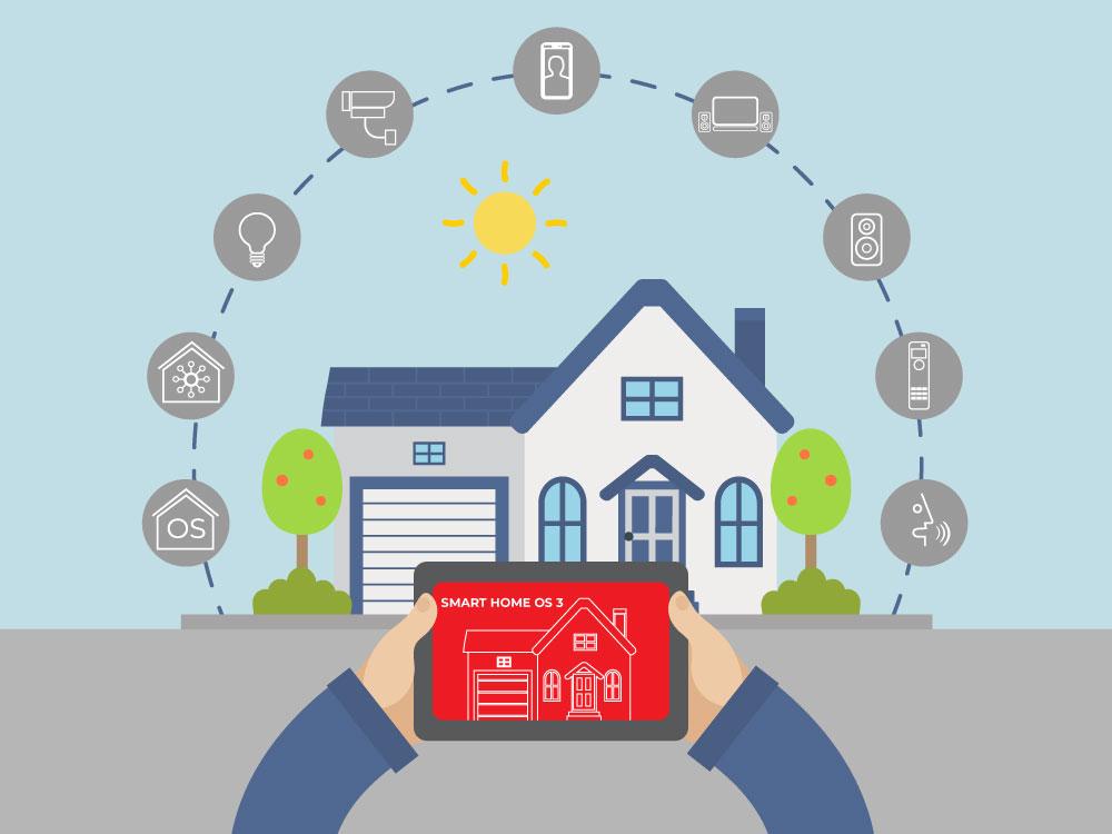 akıllı ev sistemleri nedir